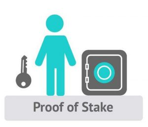 Proof–of–Stake_(PoS)